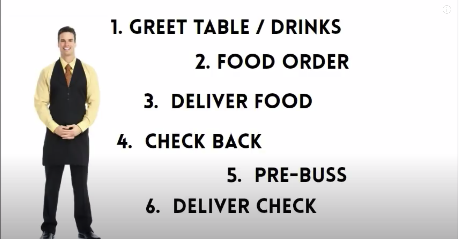 Waiter Training: Steps of Service