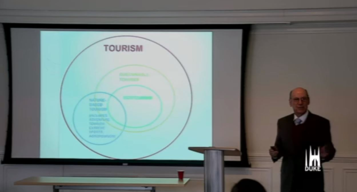 What is Ecotourism? with Hector Ceballos-Lascurain